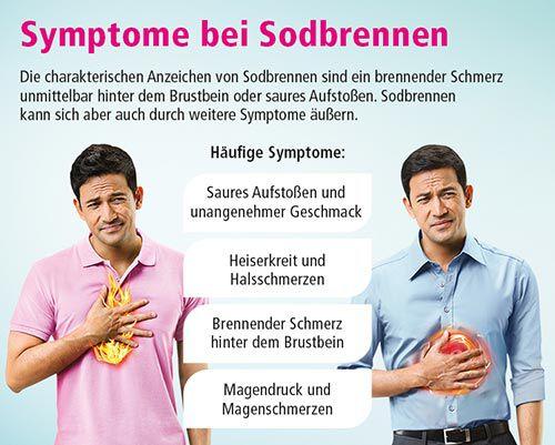 Symptome bei Sodbrennen - Die charakterischen Anzeichen von Sodbrennen sind ein brennender Schmerz unmittelbar hinter dem Brustbein oder saures Aufstoßen. Sodbrennen kann sich aber auch durch weitere Symptome äußern.